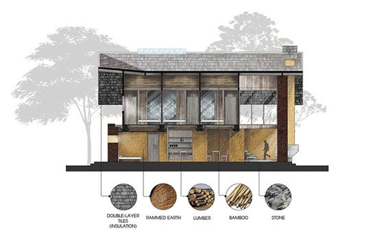 facade designing services,enveetech